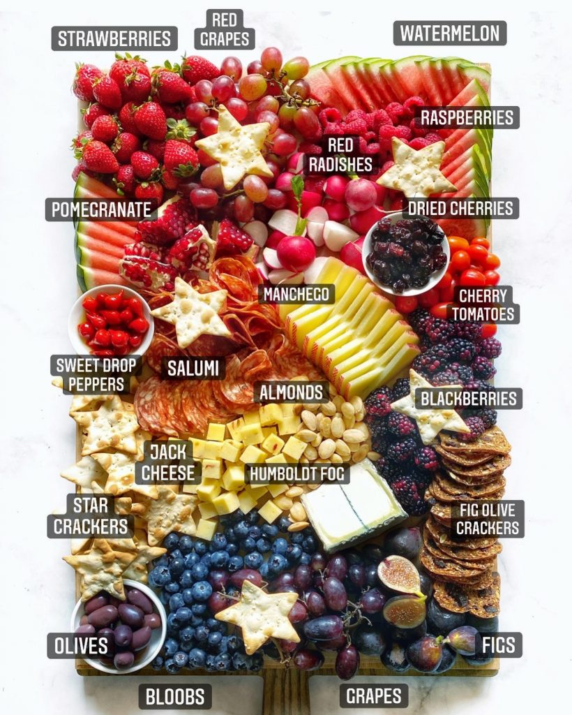 red white blue cheese board with ID labels